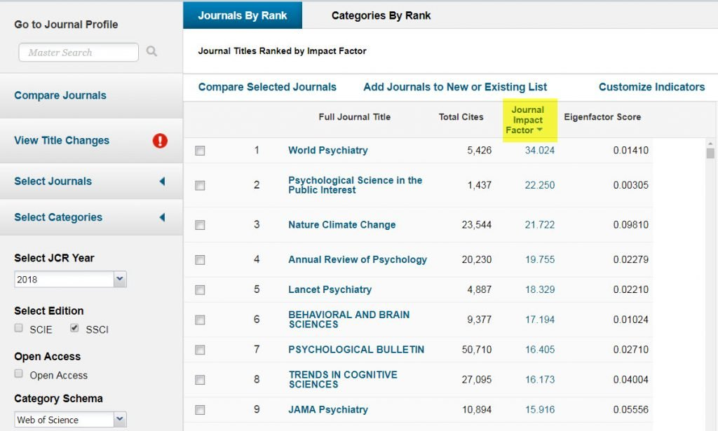 Web of Science Group publica els Journal Citation Reports (JCR) 2019