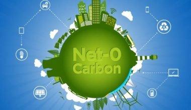 Empresas en 2050, año de cero emisiones de efecto invernadero